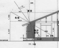 三木の家 10 温熱環境_e0042581_94263.jpg
