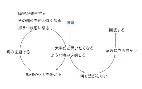 b0052170_7542946.jpg