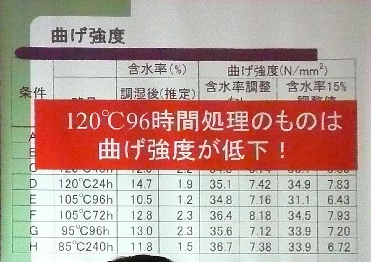 高温低湿乾燥と強度 2 岡崎泰男准教授_e0054299_1159525.jpg