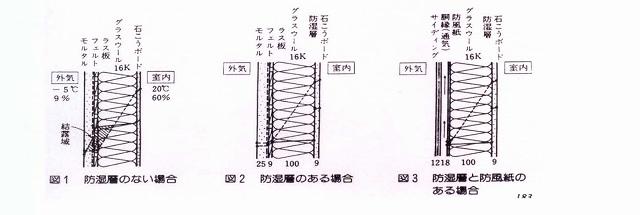 結露と断熱_e0042581_92613100.jpg