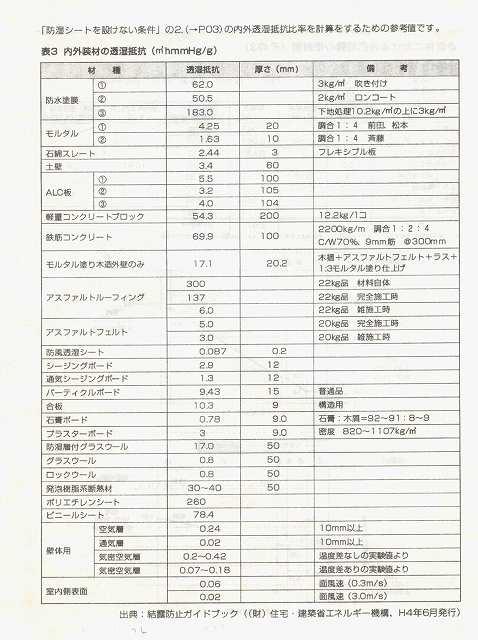 結露と断熱2_e0042581_11221668.jpg