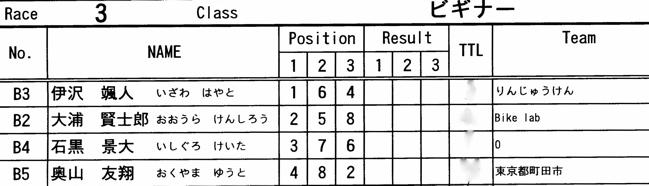 2008 緑山関東オープンVOL6ビギナー、パウダー、クルーザークラス決勝画像垂れ流し..._b0065730_1384273.jpg