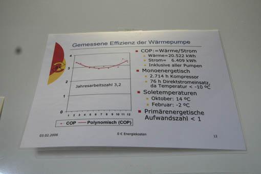 08ドイツ研修 16:パッシブハウス15 ホルツミンデン2_e0054299_8531661.jpg