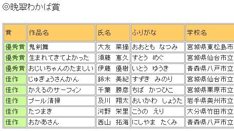 八戸の小学生殺人事件 - 晩翠わかば賞入選詩「おかあさん」_b0087409_1335483.jpg