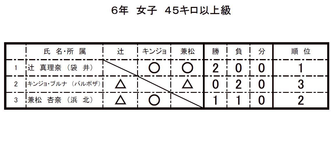 f0063216_183545.jpg