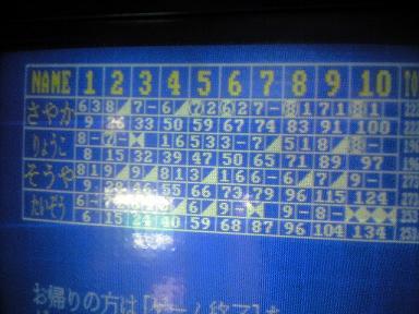 ターキー(☆o☆)_c0151965_13264532.jpg