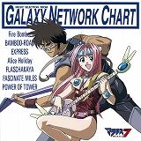 マクロスシリーズ・リニューアル !!第2弾は「マクロス7』から 6タイトル同時発売 !!_e0025035_0254853.jpg