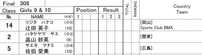 2008JBMXF全日本BMX選手権大会INひたちVOL10ガールズ5〜12才クラス決勝_b0065730_044364.jpg