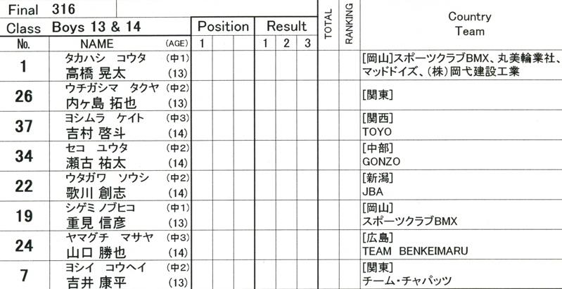2008JBMXF全日本BMX選手権大会INひたちVOL13ボーイズ13&14、15&16クラス決勝_b0065730_12551597.jpg