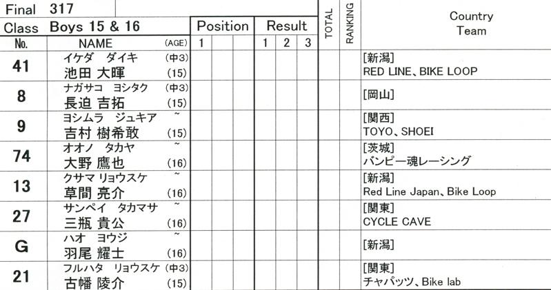 2008JBMXF全日本BMX選手権大会INひたちVOL13ボーイズ13&14、15&16クラス決勝_b0065730_1353131.jpg