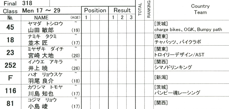 2008JBMXF全日本BMX選手権大会INひたちVOL14MEN17~29、30オーバークラス決勝_b0065730_19292312.jpg