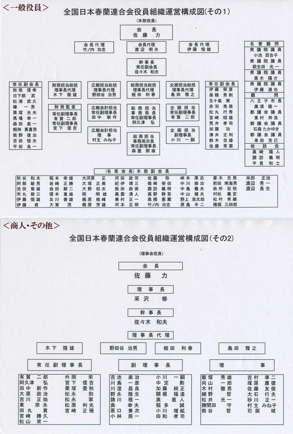 ◆全国日本春蘭連合会役員            No.166_b0034163_1704957.jpg