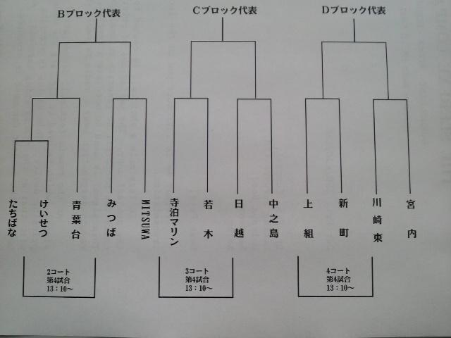 b0095176_9294413.jpg