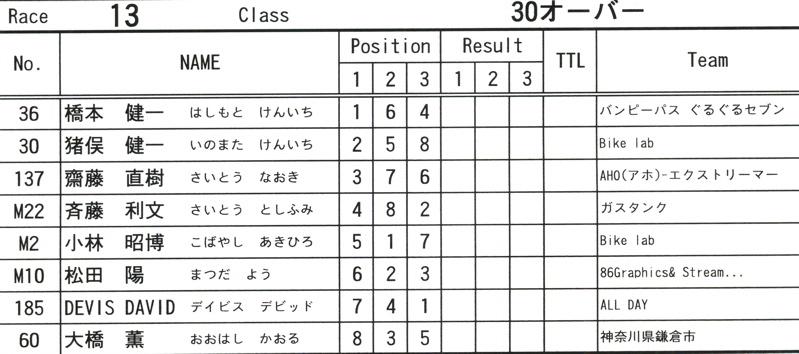 2008緑山4月定期戦VOL12BMX30オーバー、マスターズクラス決勝_b0065730_19303947.jpg