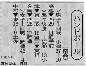 H20高校県体~実に9年ぶりの優勝!!_b0025069_11424966.jpg