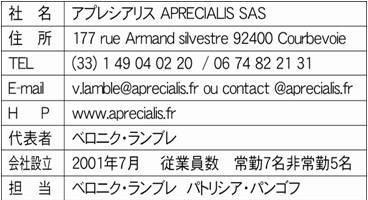 111号:アプレシアリス 日本でのネットワーク・パートナーを求めています_e0100687_922345.jpg