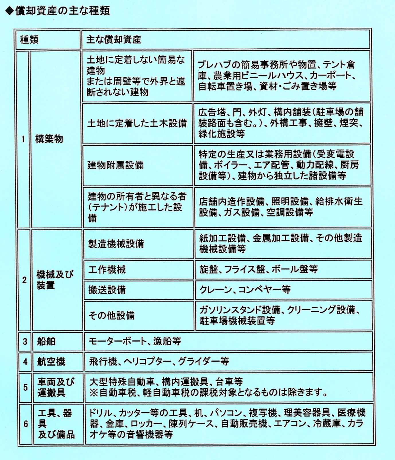 富士市は本当に金持ち?_f0141310_2224221.jpg