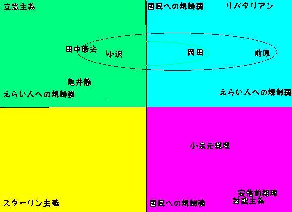 「えらい人には規制緩和」「国民には規制強化」が日本政治の本質_e0094315_19525011.jpg