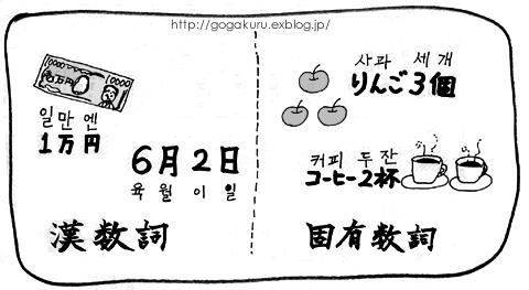 数詞』の画像を検索しました ... : 数の数え方 日本語 : 日本