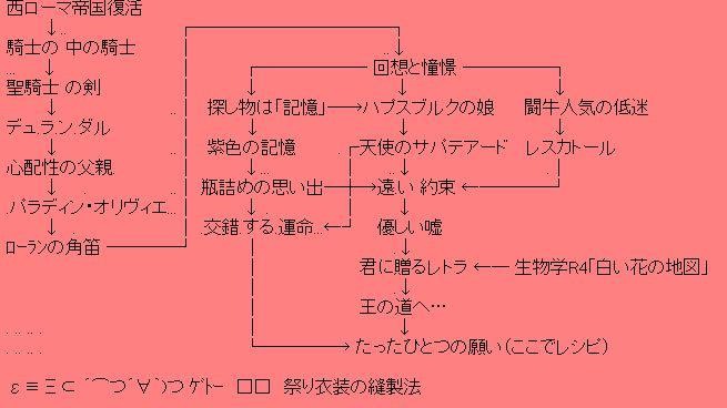 b0052647_20244810.jpg