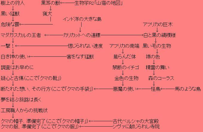 b0052647_20253418.jpg