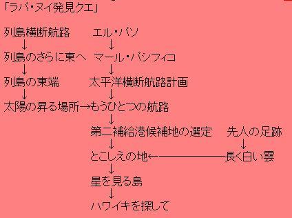 b0052647_20255257.jpg