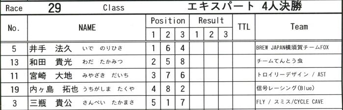 2008JOSF緑山6月定期戦VOL5:BMXエキスパートクラス予選_b0065730_2122435.jpg