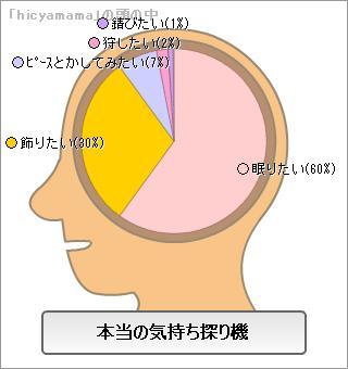 b0058213_153387.jpg