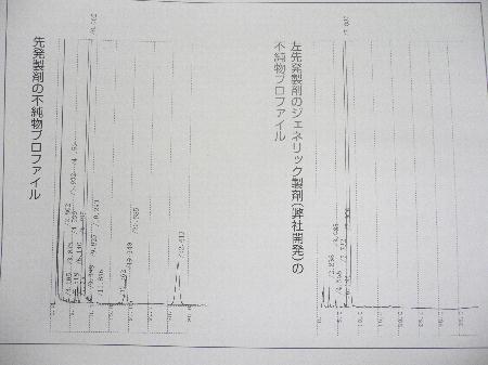 原薬等登録原簿(MF)制度:後発医薬品原材料メーカーの関心事_a0007242_854572.jpg