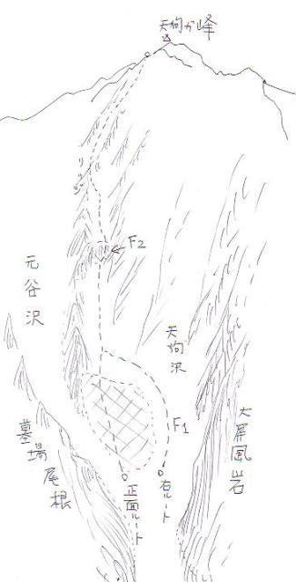 爺の登山小史 No27_d0007657_12541310.jpg