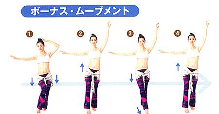 ★『ベリーダンス ダイエット』掲載ニュース★_a0087231_17362667.jpg