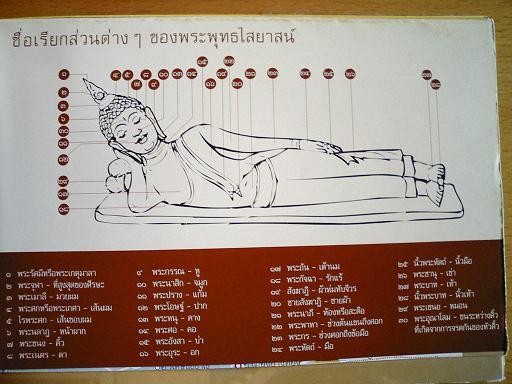タイで買った本 その2_c0039685_14245010.jpg
