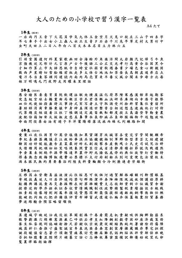 漢字 3年生で習う漢字一覧 : 小学校で習う漢字一覧 : お庭の ...
