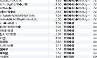 iTune 7.7……_f0003285_20134921.jpg