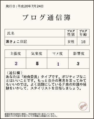 b0046527_983357.jpg