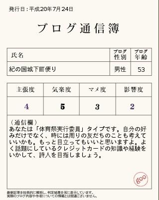 日々の出来事_b0093754_052127.jpg