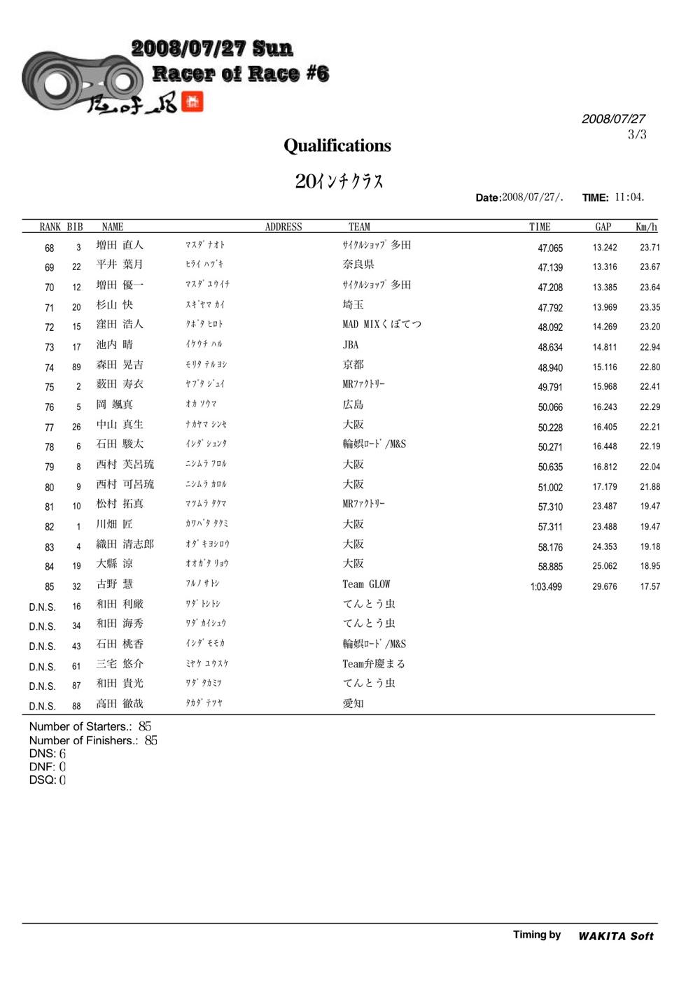 2008レーサーオブレースVOL6 :BMX、MTB、クルーザークラス予選_b0065730_18555054.jpg