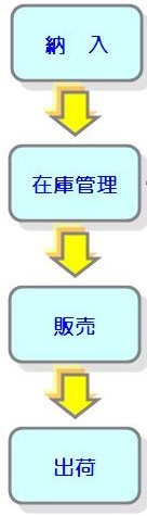 e0066235_19494396.jpg
