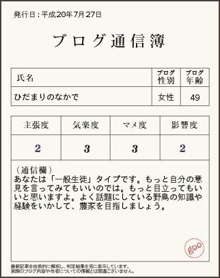 d0066822_704093.jpg