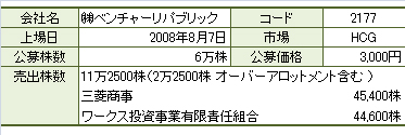 e0120653_8134265.jpg