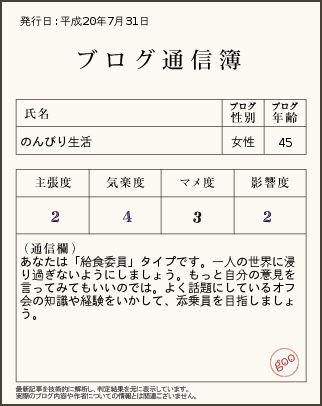 f0050955_1035085.jpg