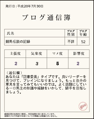 図書委員タイプ_b0147360_7512176.jpg