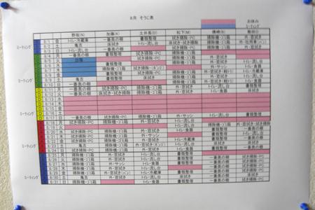 環境整備(亀吉編)nosakaです_b0131012_2244347.jpg