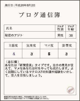 d0053024_1581698.jpg
