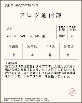 b0083263_06125.jpg