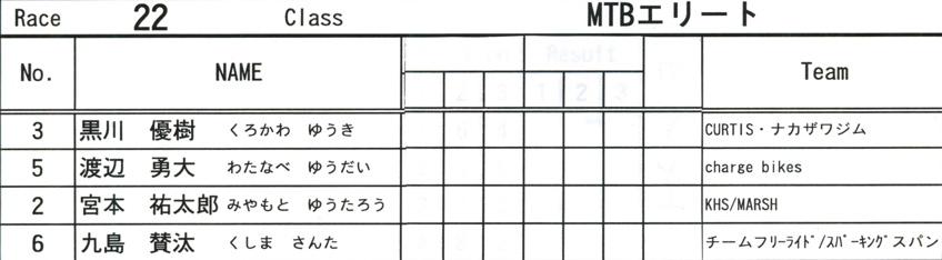 2008JOSF8月緑山定期戦VOL4:MTBエリートクラス予選第3ヒート〜決勝_b0065730_12344699.jpg