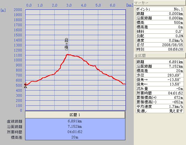 08.08.05(火) カメラ目線_a0062810_18341852.jpg