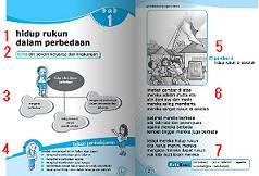 Pendidikan Kewarganegaraan (SD/MI Kelas I)_a0051297_9571855.jpg