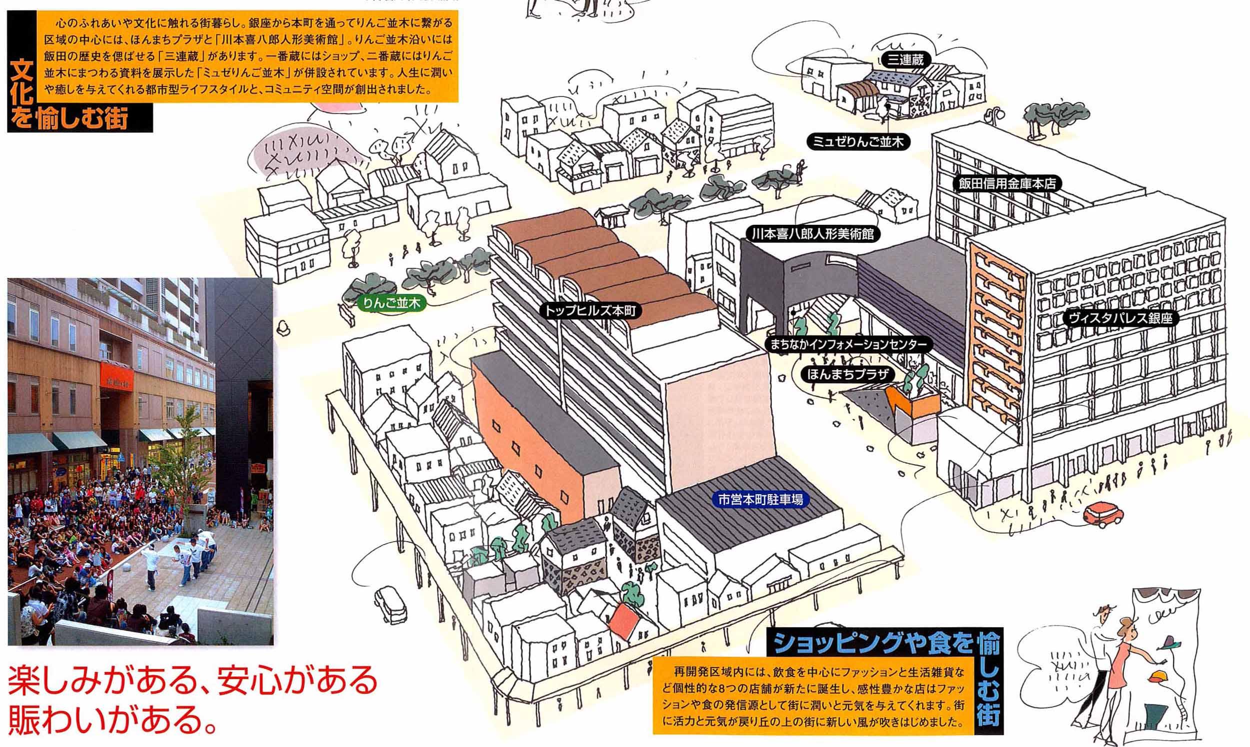 吉原商店街振興組合で視察 飯田市(長野県)_f0141310_22122377.jpg