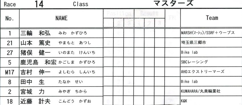 2008JOSF8月緑山定期戦VOL15:マスターズクラス決勝_b0065730_1533678.jpg
